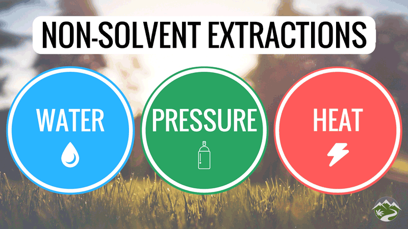 Non-Solvent Extractions
